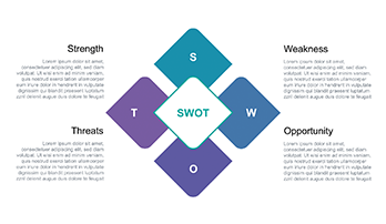 SWOT analysis free ppt