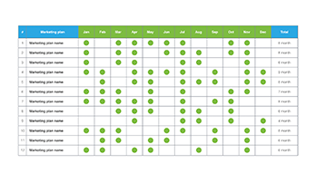 Gantt chart ppt template free download free download now - Marketing plan table of contents ...