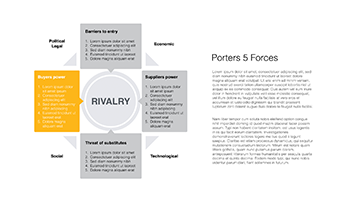 Porters 5 Forces PPT type 2