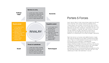 Porters 5 Forces free Keynote template 2