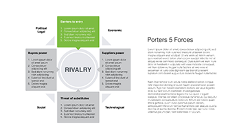 Porters 5 Forces free Keynote template 3