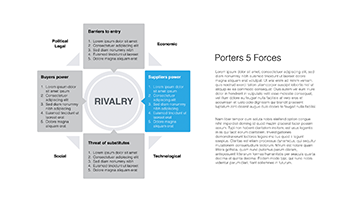 Porters 5 Forces free Keynote template 4