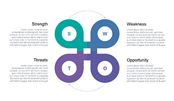 SWOT analysis free Keynote template