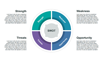 Template for SWOT key