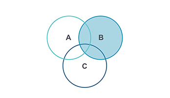 Venn Diagram Keynote template 2