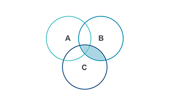 Venn Diagram Keynote template 6