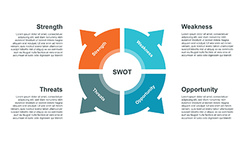 SWOT template 4 ppt
