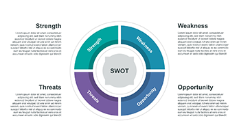 SWOT template 6 ppt