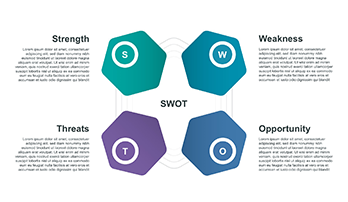 SWOT template 7 ppt