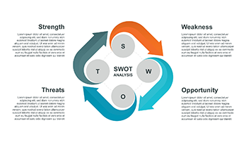SWOT template 9 ppt