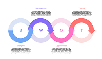 Creative SWOT diagram for Keynote