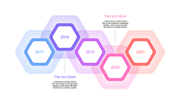 Easy To Edit 5 Year Timeline ppt