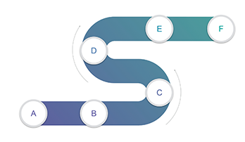 S type 6 step for .key