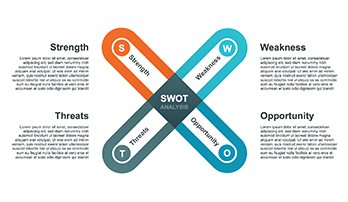 SWOT Analysis Template key