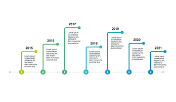 Timeline template for Keynote