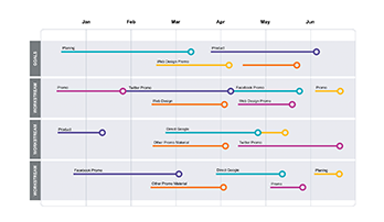 Power Point gantt chart