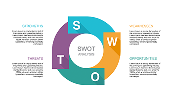 SWOT analysis PowerPoint