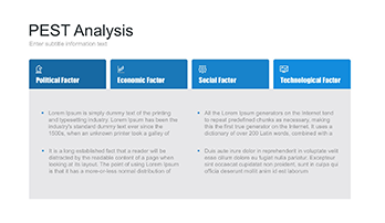 PEST analysis chart