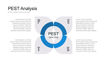 PEST analysis model for Keynote