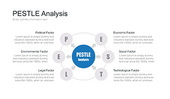 PESTLE analysis template download