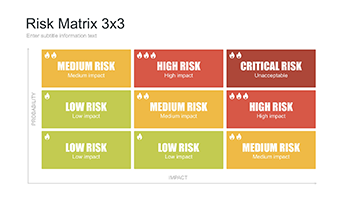 Project management risk matrix template