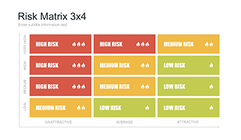 Risk control matrix