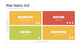 Risk matrix template project management