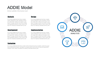 ADDIE model template