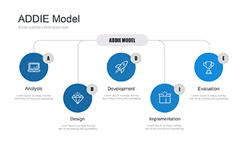 Instructional design ADDIE model
