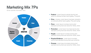 Marketing Mix 7 P
