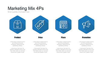 Marketing Mix place PPT