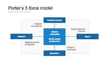 porters five forces model ppt