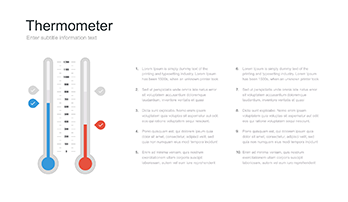 Thermometer chart template
