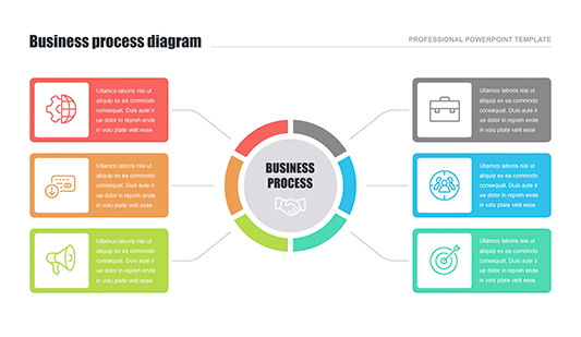 Business communication process PPT