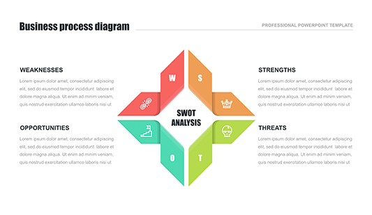 Free SWOT analysis template Google Slides