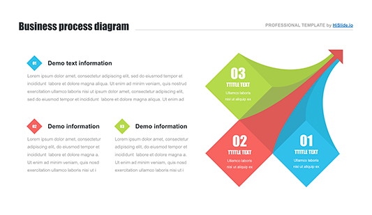 PowerPoint template process