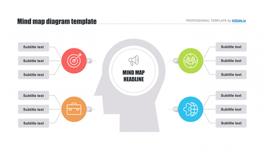 Mind map template Keynote