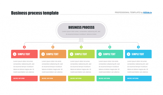 Organizational structure template free Google slides