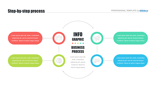 4 PowerPoint template process
