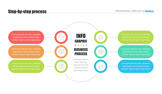 5 s process Google slides template