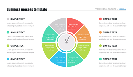 Circle chart Google slides template