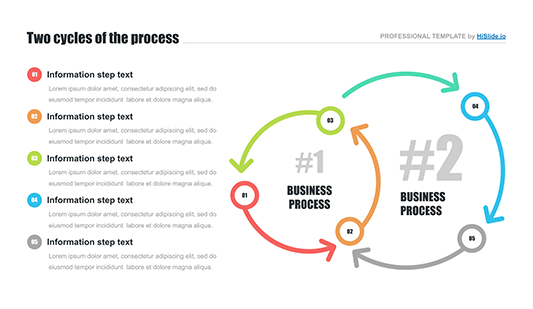 Circle process PowerPoint template