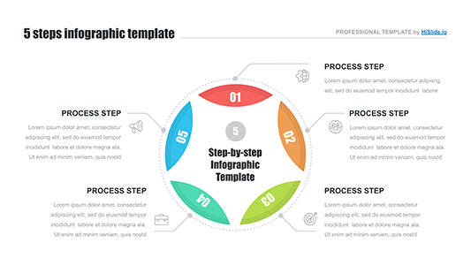 Five steps Keynote template