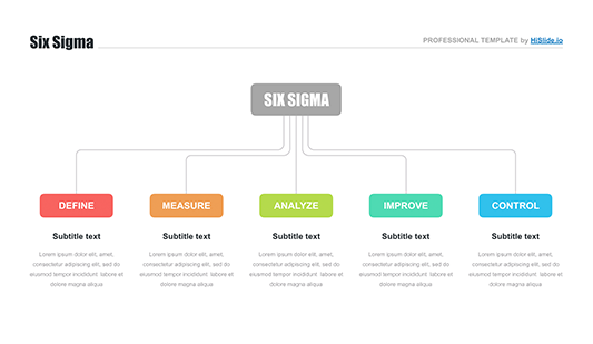 Six sigma flow chart template