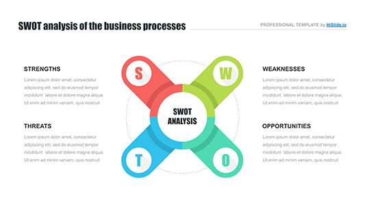 SWOT analysis template Keynote
