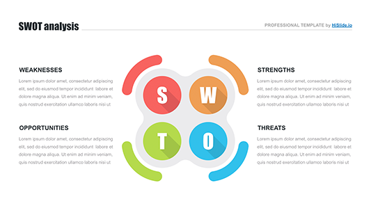 SWOT template Google slides