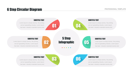 Google Slides circular design process