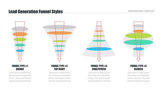 Google Slides lead funnel template