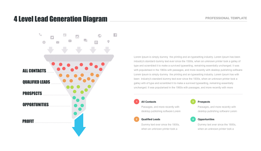 Lead Generation Process Presentation