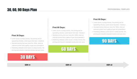 Manager 30 60 90 day plan for Keynote